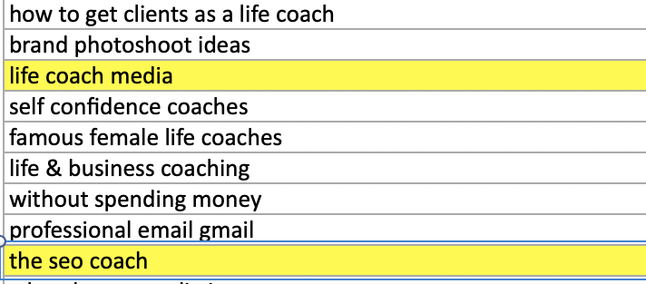 HOW TO FIND KEYWORDS FOR COACHES